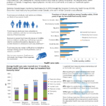 Factsheet: The Impact of Food Insecurity on Health