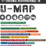 Young Agrarians U-Map